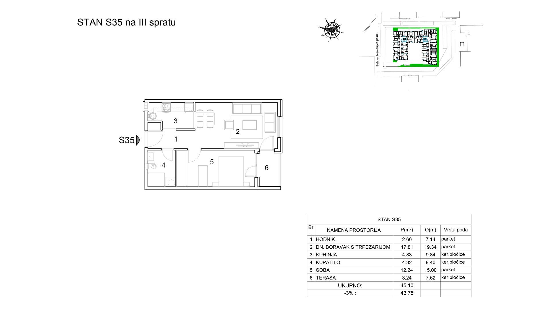 Prodaja stanova Niš - Objekat u Bulevar Nemanjića bb Stan S35 B