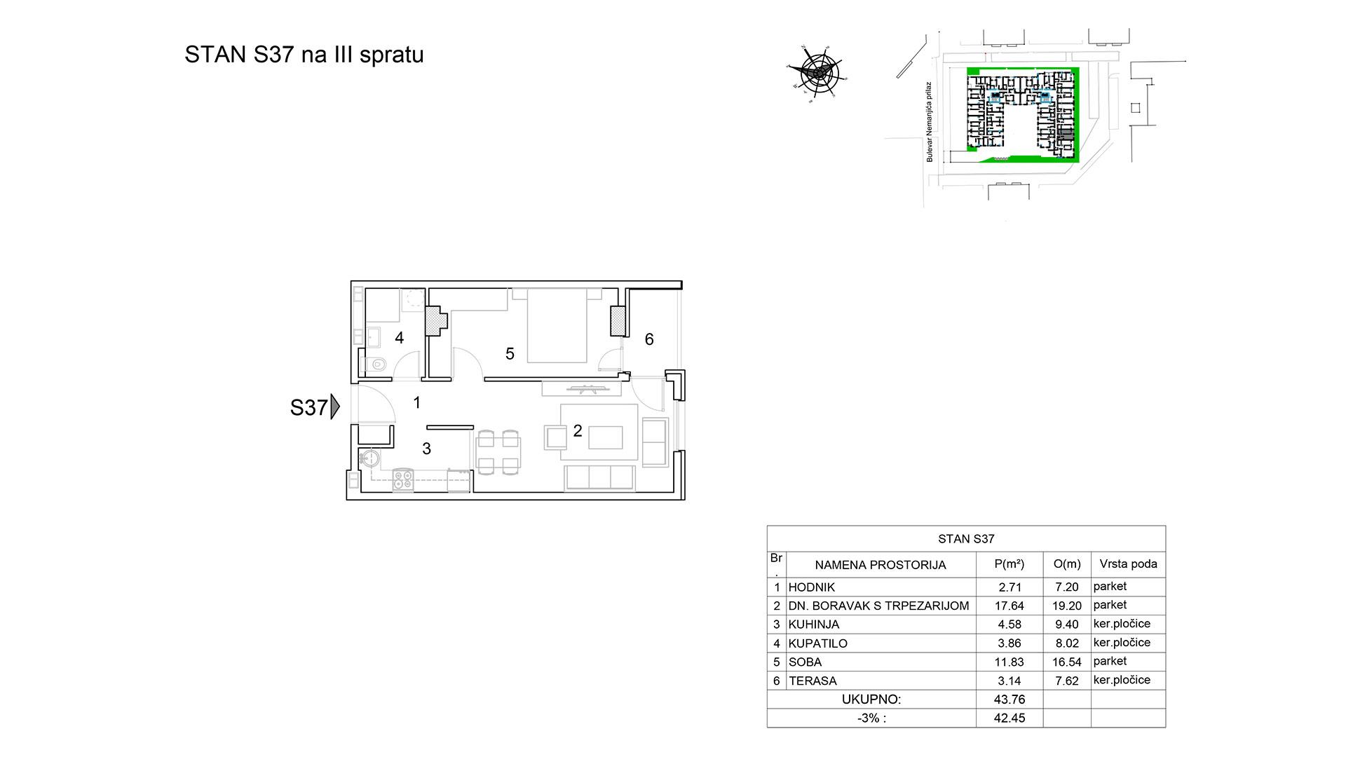 Prodaja stanova Niš - Objekat u Bulevar Nemanjića bb Stan S37 B