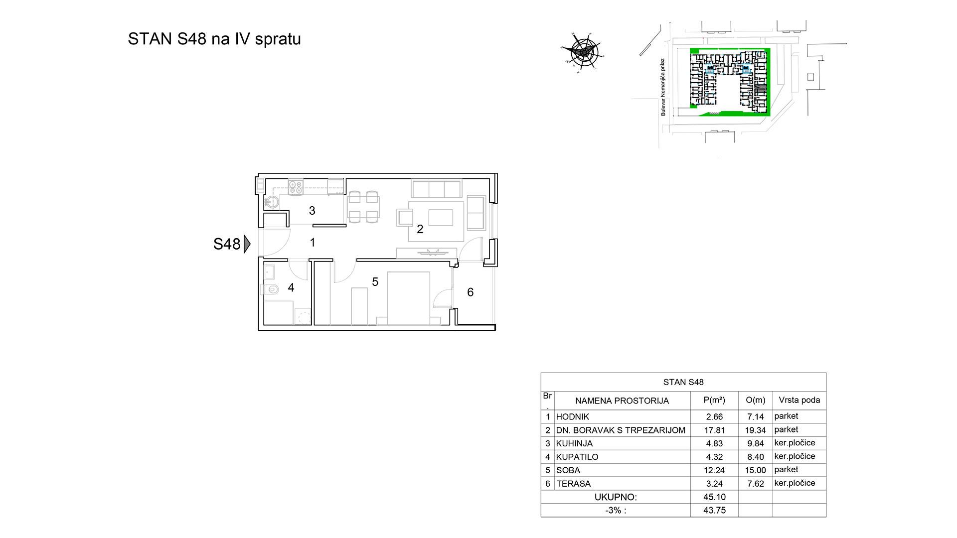 Prodaja stanova Niš - Objekat u Bulevar Nemanjića bb Stan S48 B