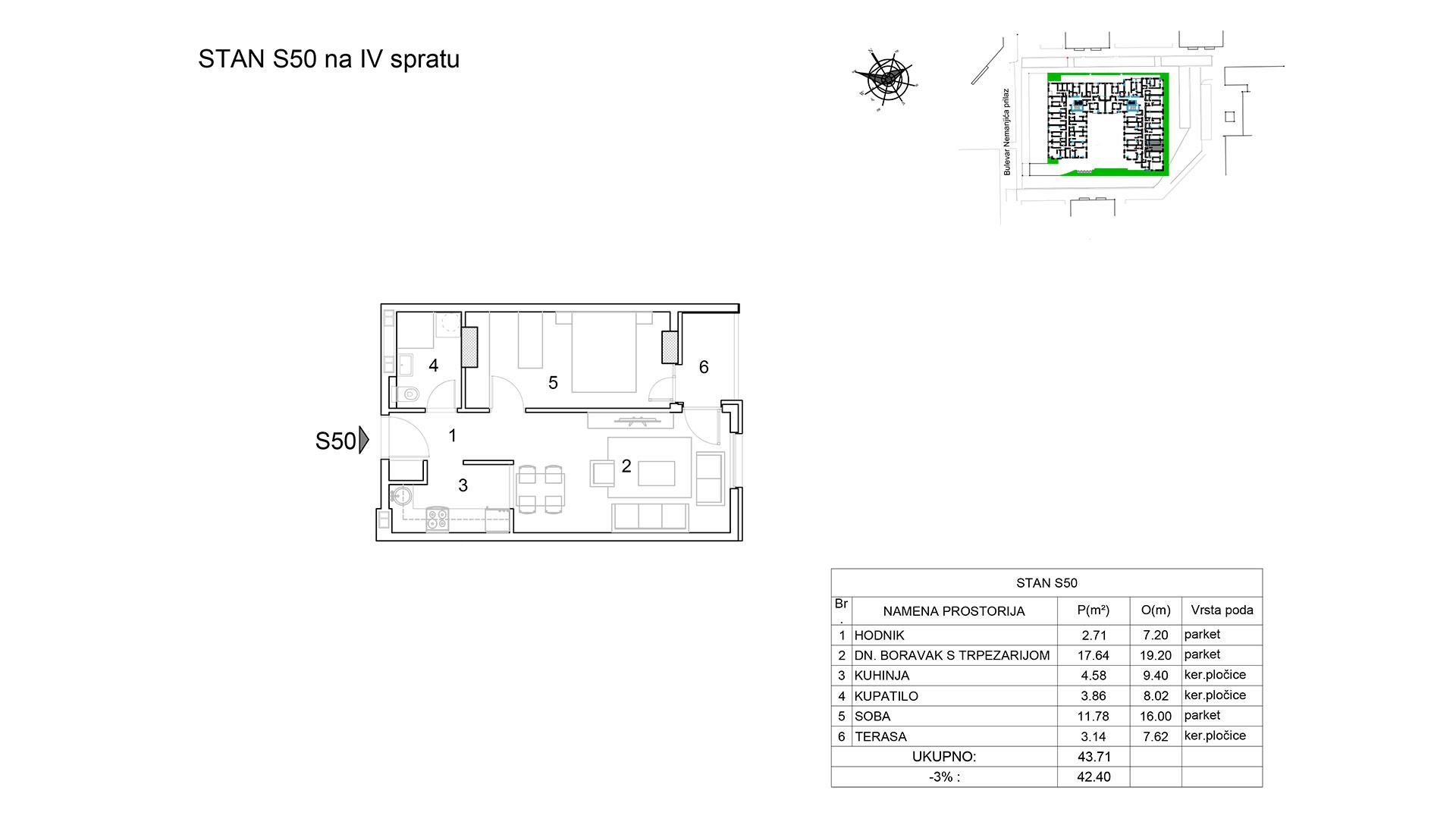 Prodaja stanova Niš - Objekat u Bulevar Nemanjića bb Stan S50 B