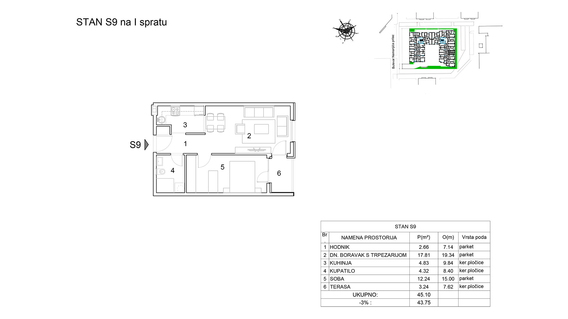 Prodaja stanova Niš - Objekat u Bulevar Nemanjića bb Stan S9 B